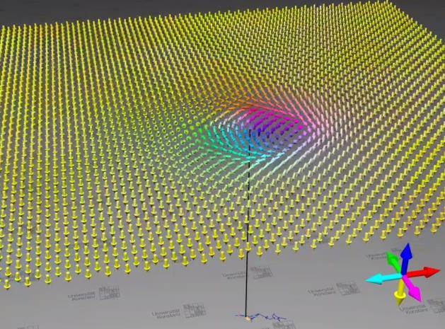 Screenshot of a computer simulation of diffusive skyrmion motion in a thin magnetic film. Copyright: Working group of Professor Ulrich Nowak, University of Konstanz